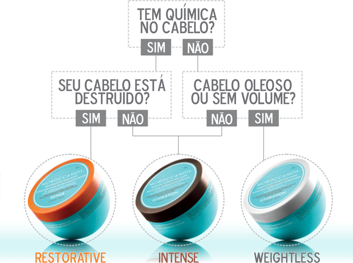 difference-moroccanoil-mascaras11 (1)